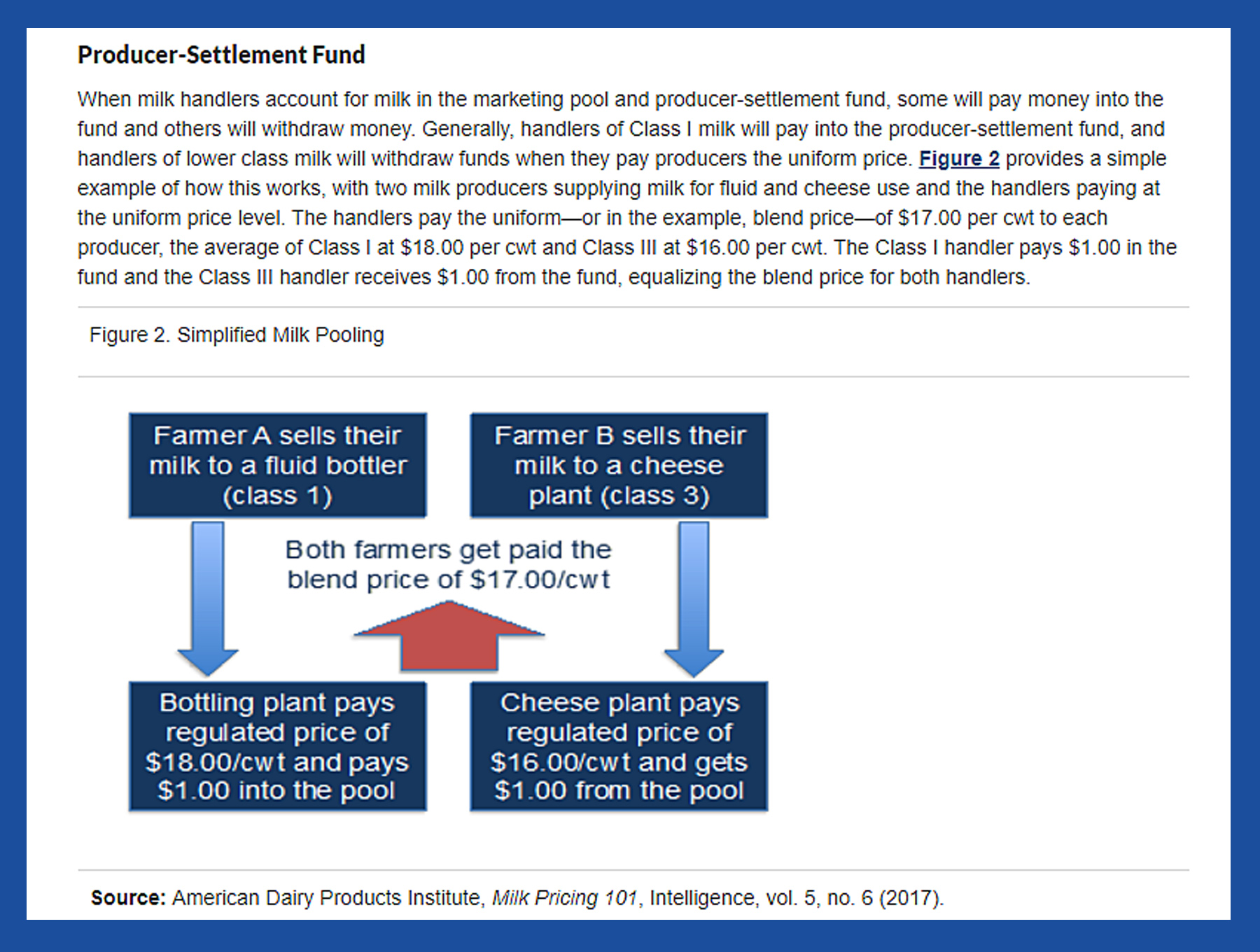 14_FMM0_5_Dean_Non_Payment_Producer_Settlement_Diagram